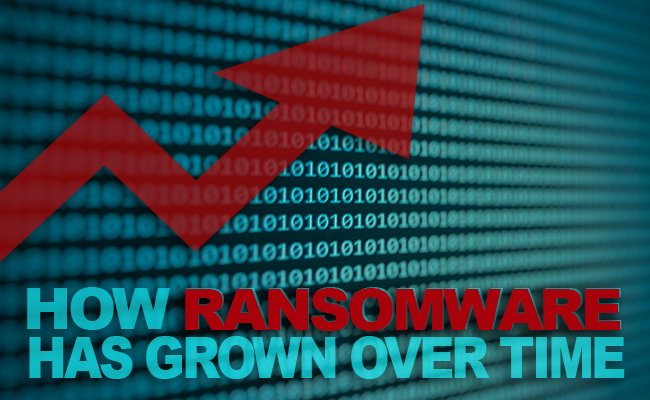 How Ransomeware Has Grown Over Time