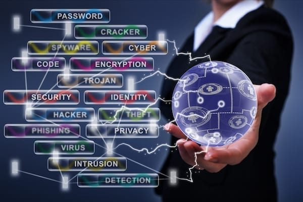 Security Awareness Training